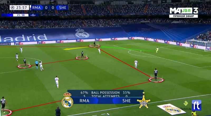 «Шериф» провёл удивительный матч в Мадриде. И полностью заслужил своё везение